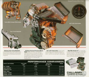 Callaway Turbo Systems (VW Scirocco)